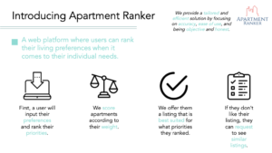 Introducing Apartment Ranker